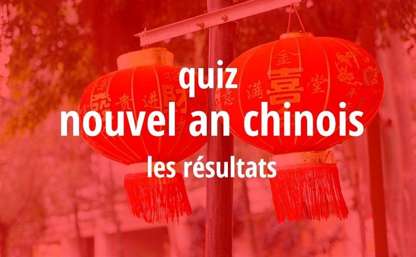 Résultats du quiz sur le nouvel an chinois